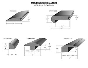 Mullican Molding Technical Drawings